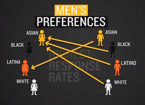 men seem to prefer asian women